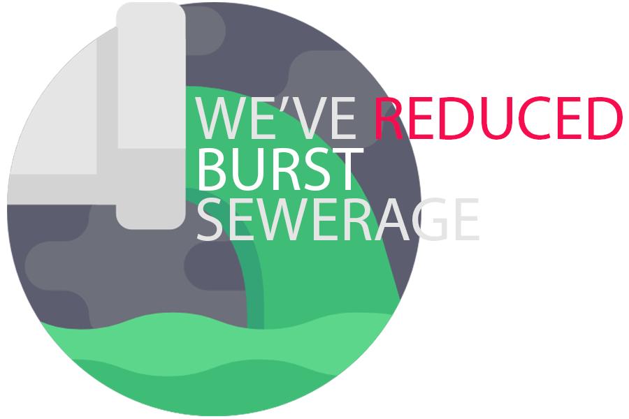 Burst-Sewerage
